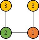 3対間相互作用